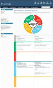 HR_Performance_Management_Portal_Page